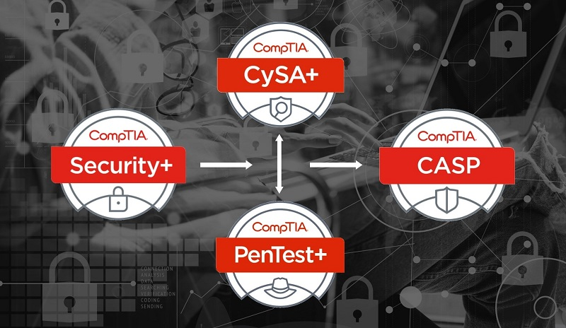 the-complete-comptia-cyber-security-pentest-bundle